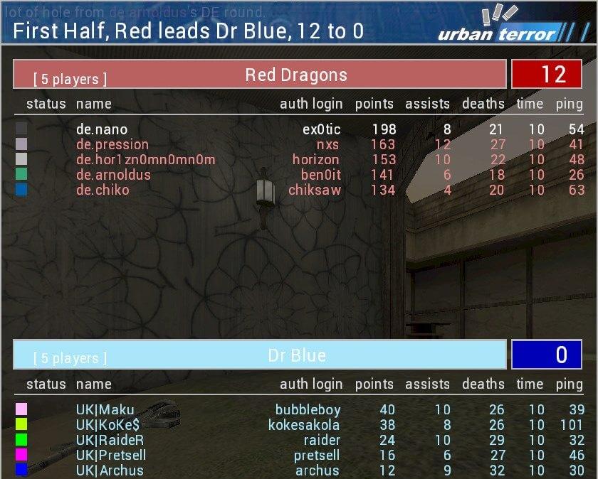 Bild: NC XX Round 1 - GER vs UK - Tohunga CTF I