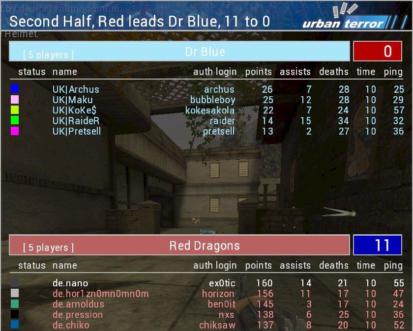 Bild: NC XX Round 1 - GER vs UK - Tohunga CTF II