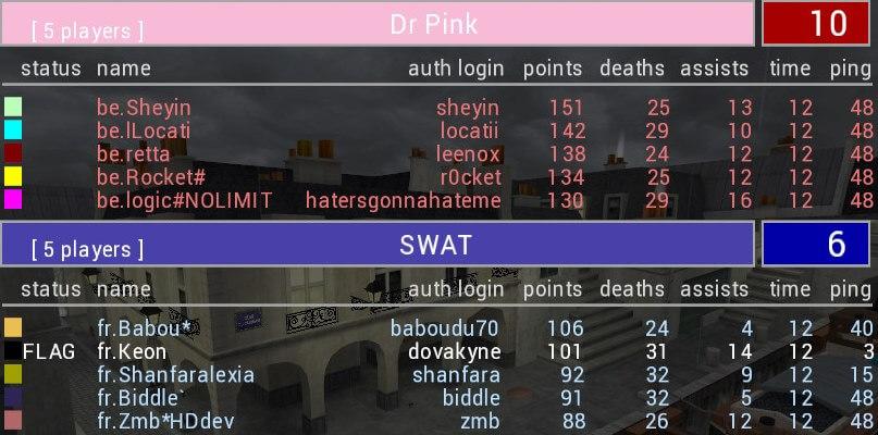 Screenshot: NC XX Finale - BE vs FR - Paris CTF II